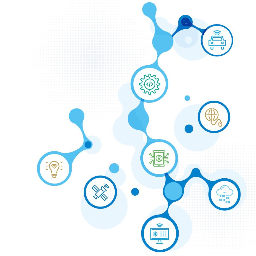 2018ソフトウェア産業の年次報告書人工知能SW市場